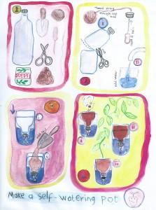 self-watering pot