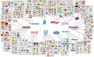 10 companies
