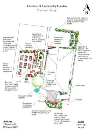 Newton Street Community Garden